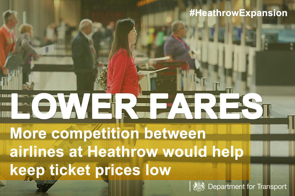 Lower fares: more competition between airlines at Heathrow would help keep ticket prices low.