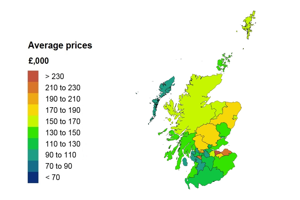 Average price by local authority for Scotland