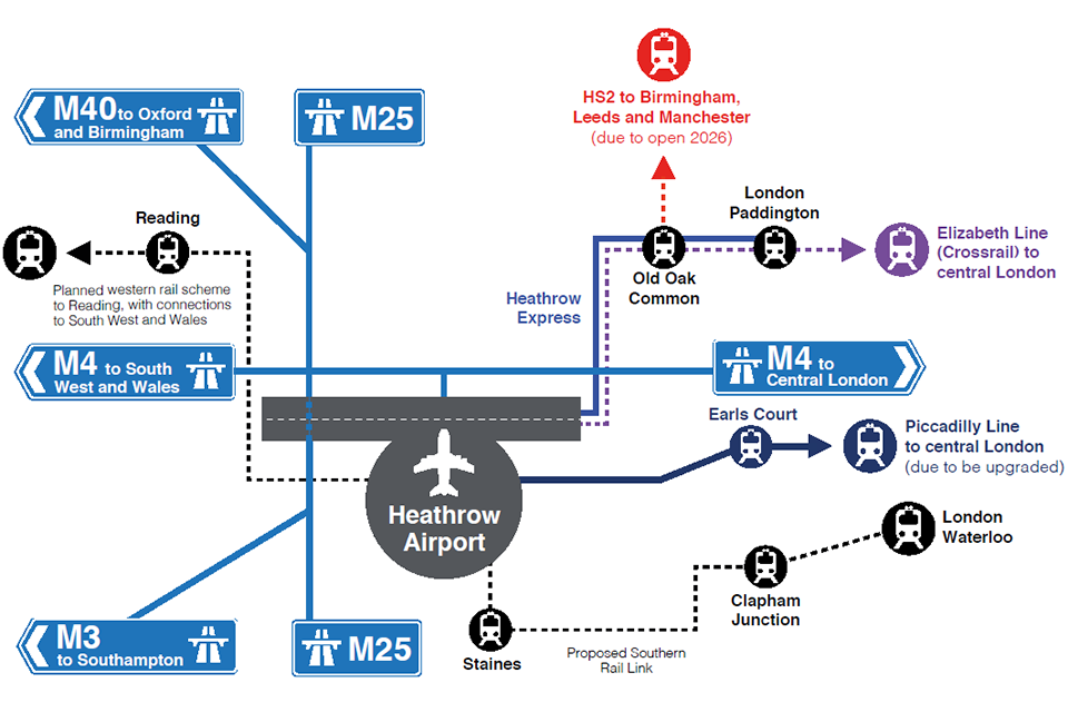Heathrow Airport existing, committed and planned surface access improvements.
