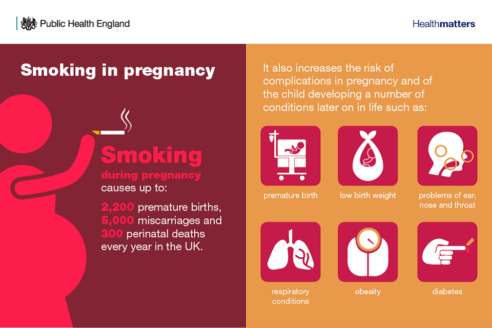 Health Matters Reproductive Health And Pregnancy Planning -7092
