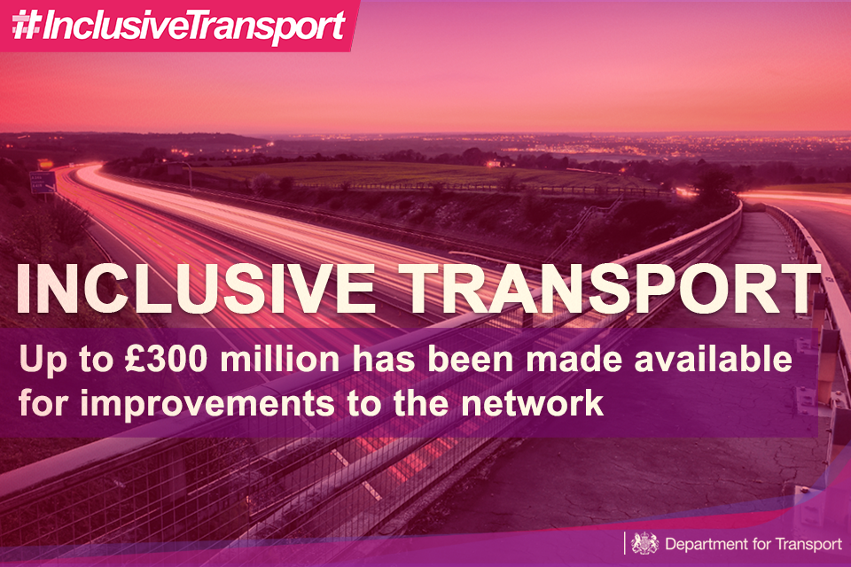 Transport strategy graphic