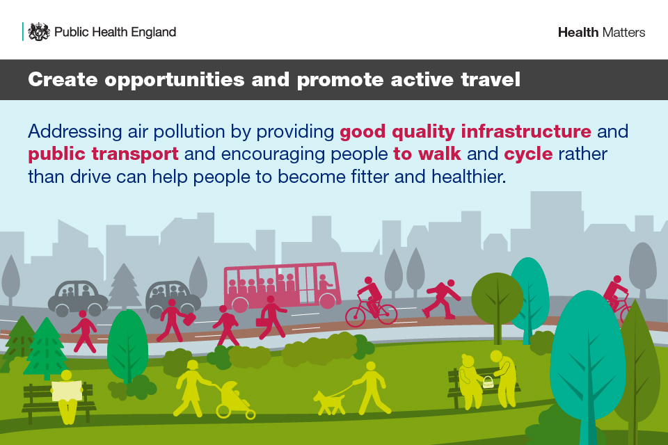 Infographic showing opportunities to promote active travel