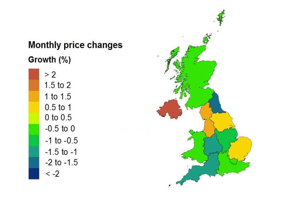 Price changes by country and government office region