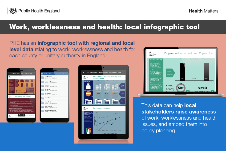 Infographic illustrating using the local tool to identify work, worklessness and health statistics.