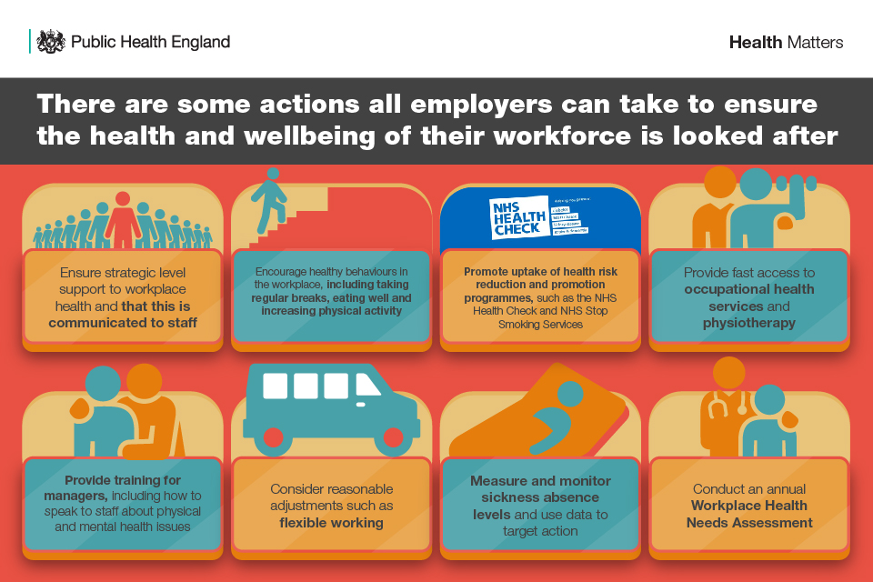 Infographic illustrating actions that employers can take to ensure health and wellbeing of their employees.