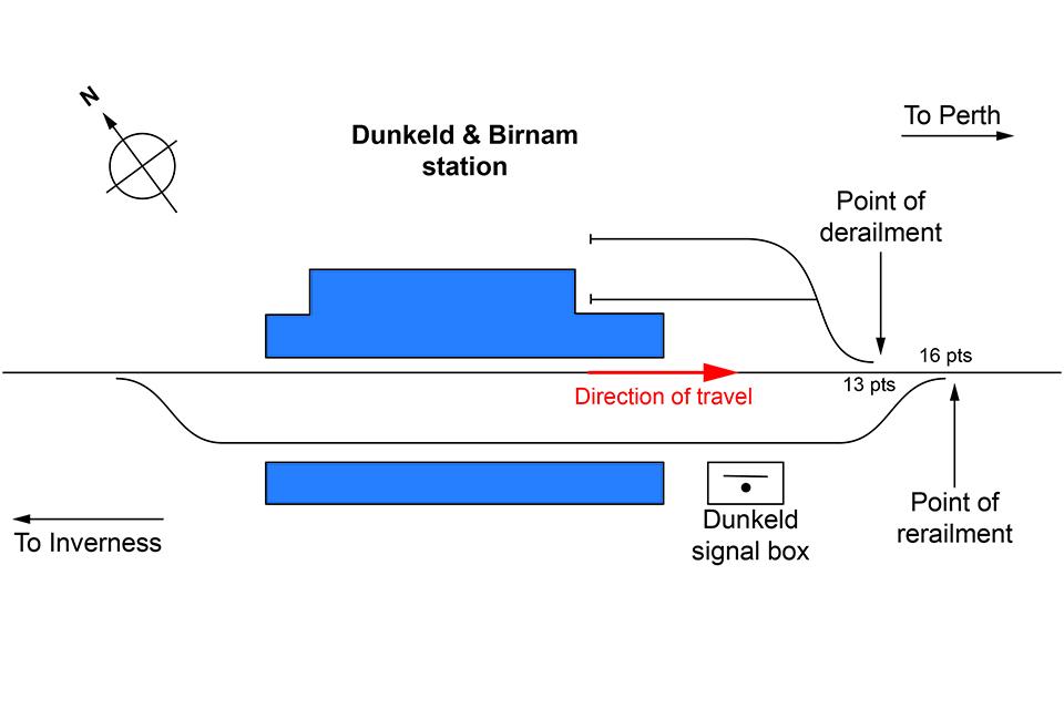 Derailment of a rail head treatment train near Dunkeld & Birnam, 29