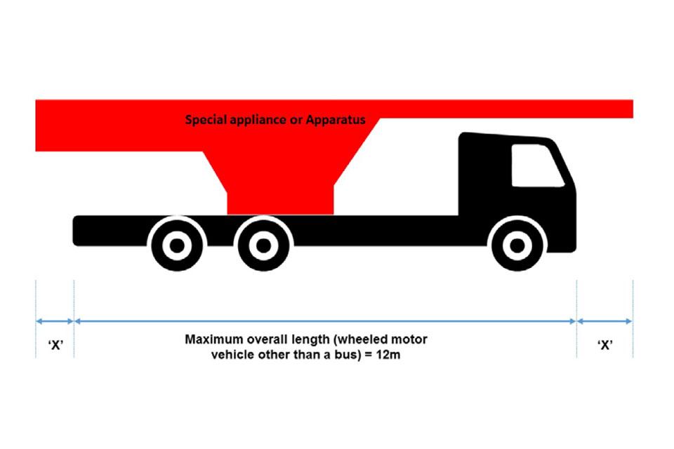 Maximum length of vehicles used in Great Britain - GOV UK