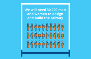 We will need 30,000 men and women to design and build the railway