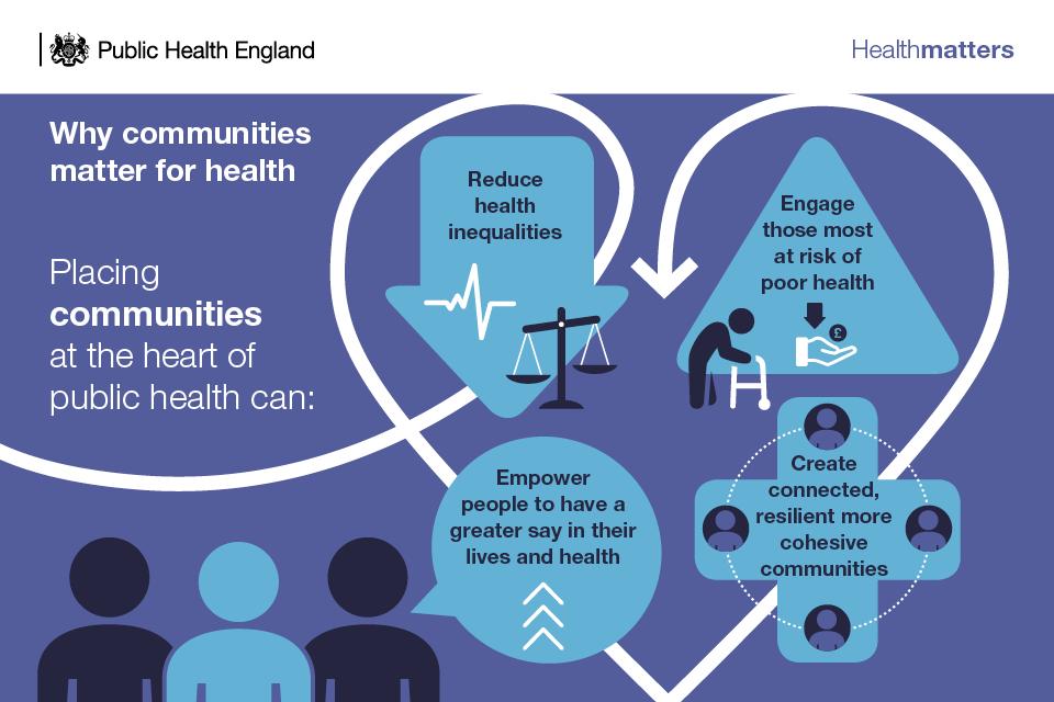 Benefits of social prescribing