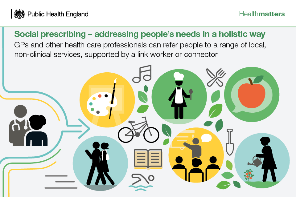 Social prescribing: benefits of addressing health in a holistic way