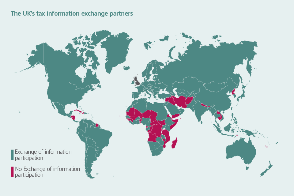 Graphic showing the UK's tax information exchange partners across the world.