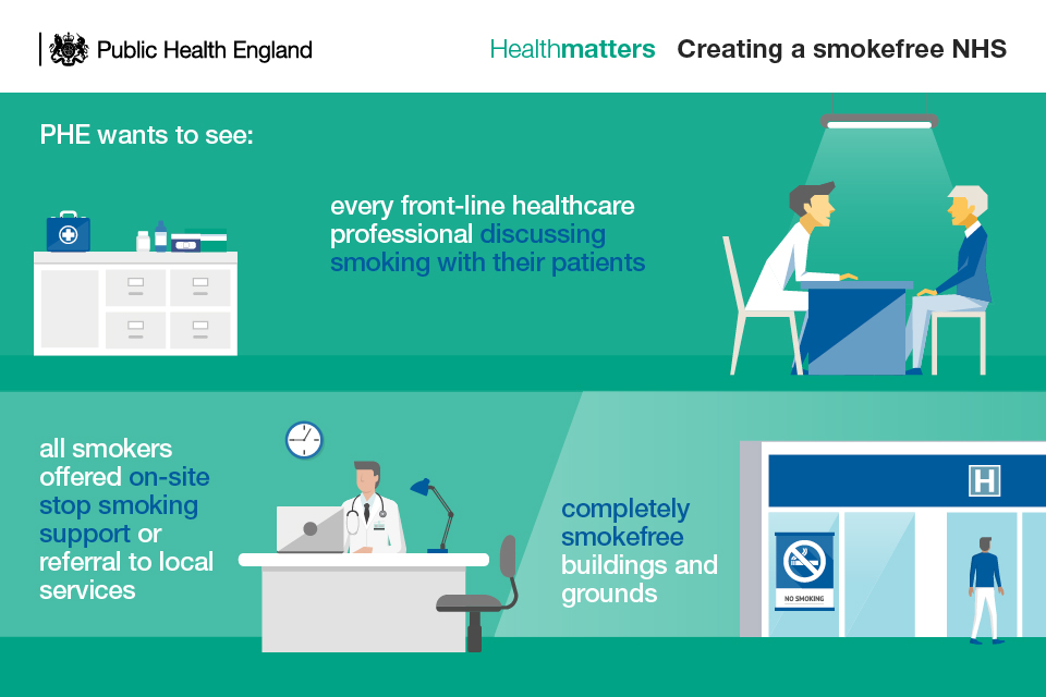 Infographic on creating a smoke-free NHS