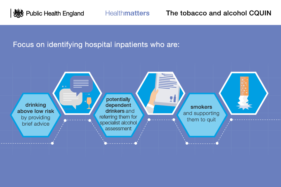Infographic on the tobacco and alcohol CQUIN