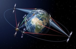 Airbus artist impression on Copernicus satellites around the globe