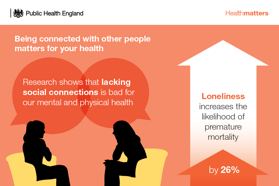Infographic illustrating that being connected with other people matters for your health