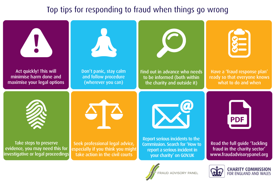 Protect Your Charity From Fraud And Cyber Crime Gov Uk
