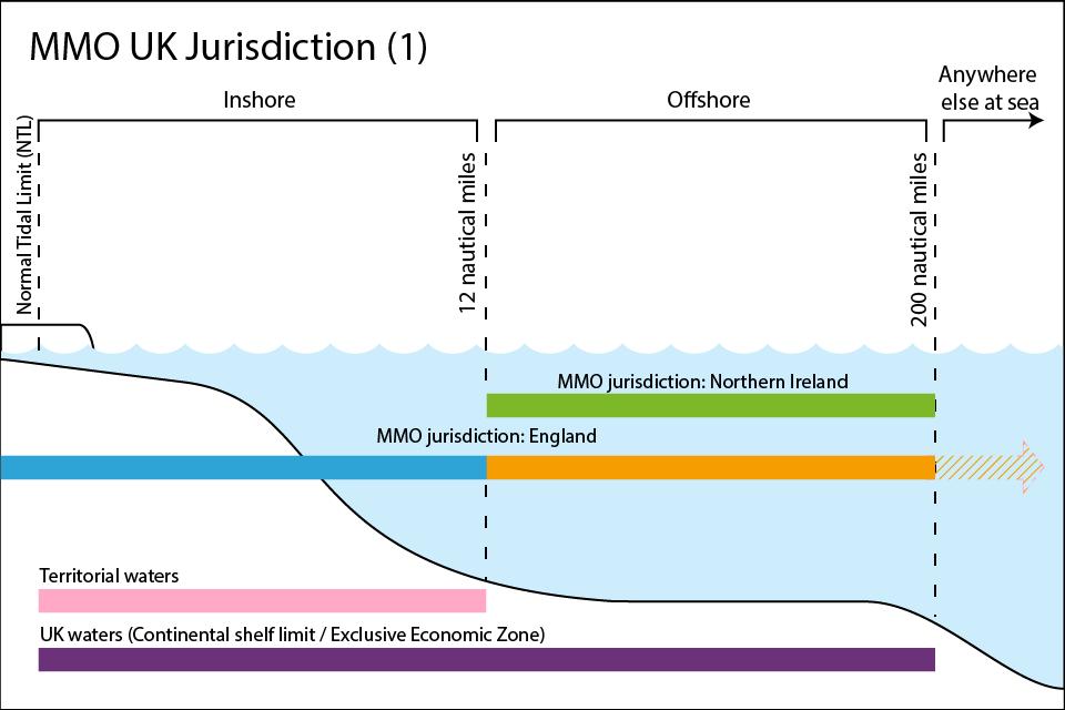 MMO Jurisdiction (1)