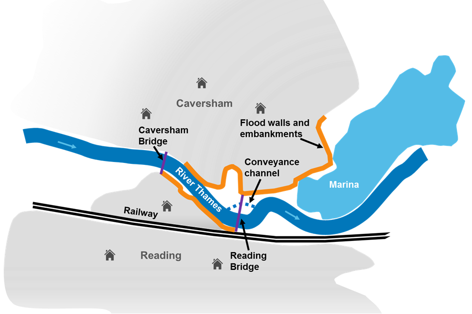 Diagram showing north Reading and Lower Caversham conveyance channel, flood walls and embankments