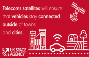 A graphic showing a vehicle receiving a data connection from a telecoms satellite