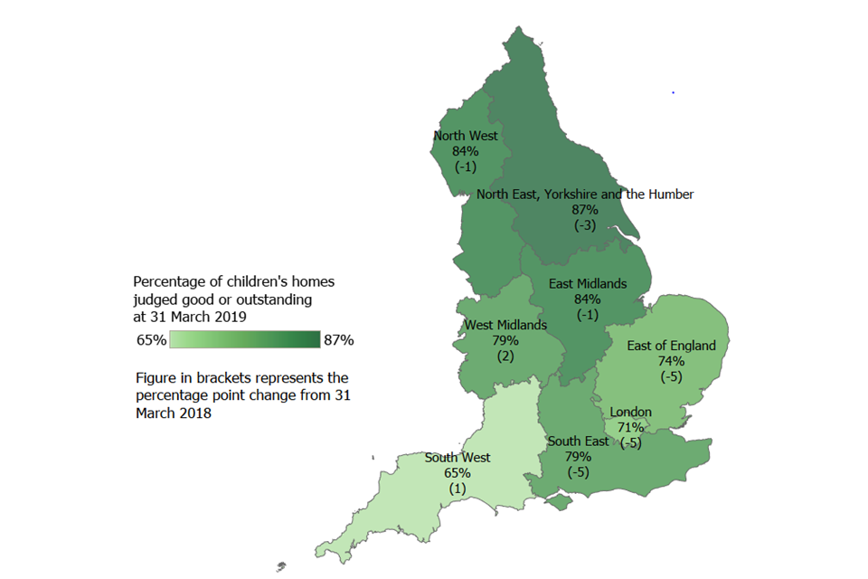This map shows the percentage of children's homes of all types judged good or outstanding in each region as at 31 March 2019 and the percentage point change from 31 March 2018.