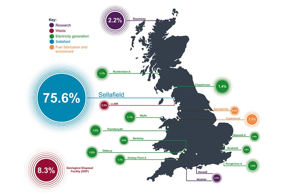 Map showing sites and the percentage of the undiscounted nuclear provision forecast to be spent at each site