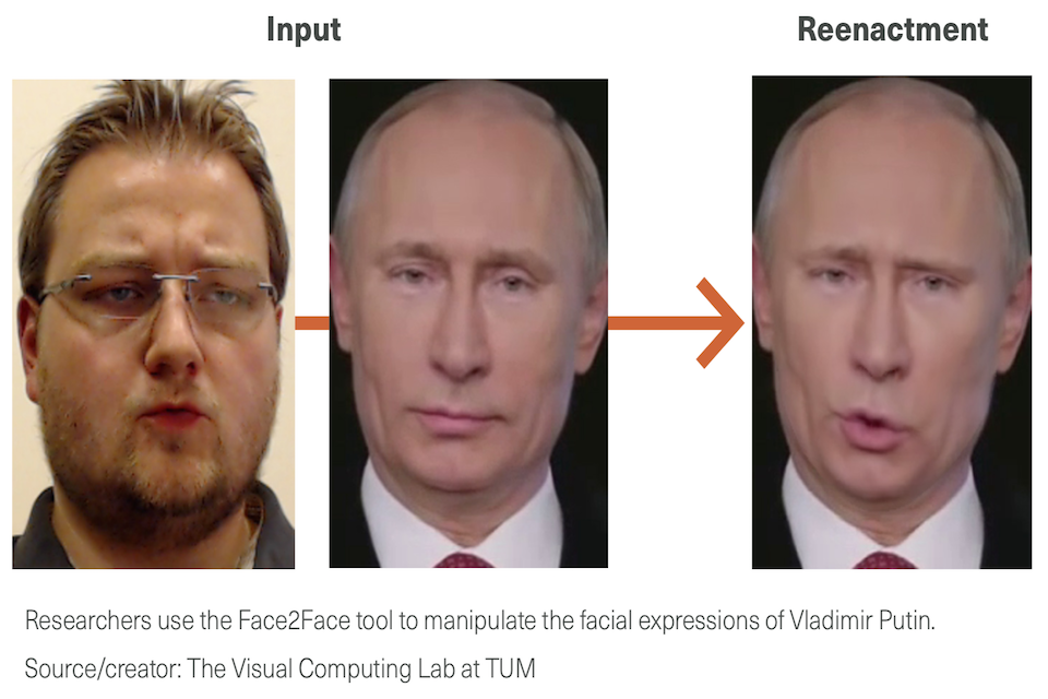 A representation of face re-enactment on a screen