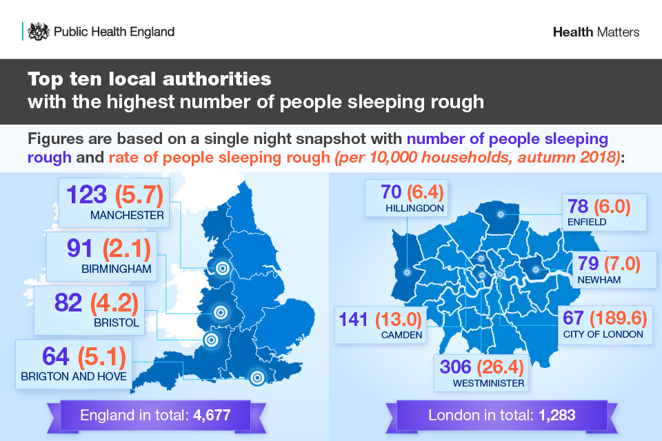 Top ten local authorities with the highest number of people sleeping rough