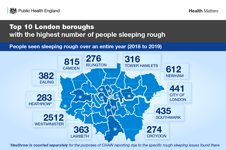 Top 10 London boroughs with the highest number of people sleeping rough