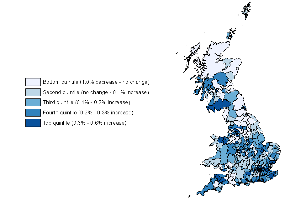 Change in claimant unemployment rate by local authority (quintiles), August 2018 to August 2019, not seasonally adjusted