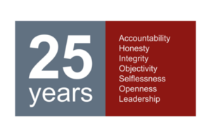 Logo containing words: 25 years and the 7 Principles of Public Life