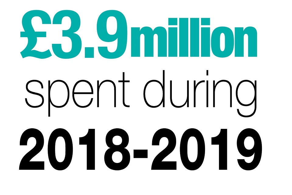 Graphic showing overall £3.9 million spend