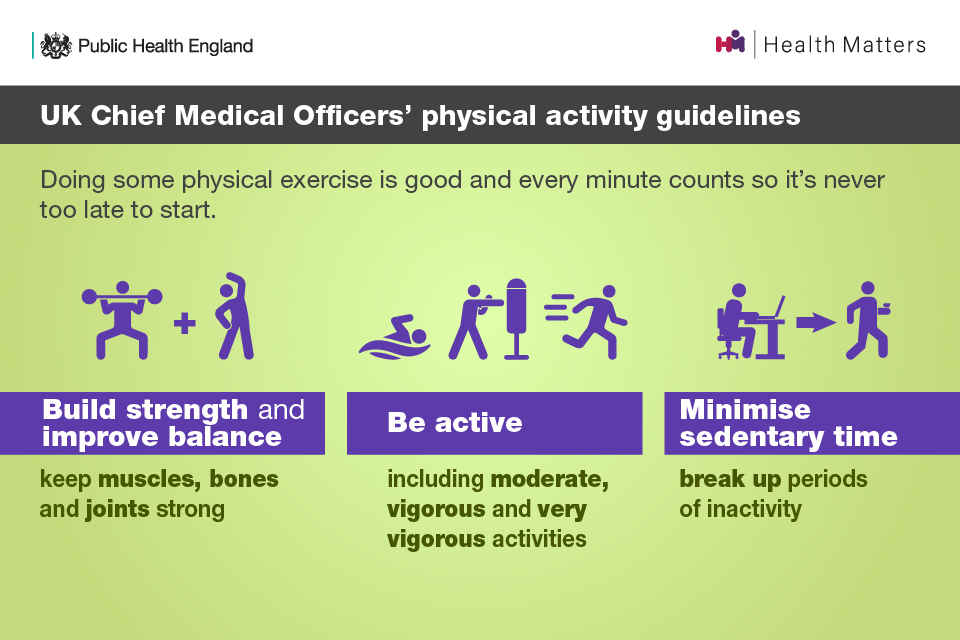 UK Chief Medical Officers' physical activity guidelines: build strength and improve balance, be active, and minimise sedentary time