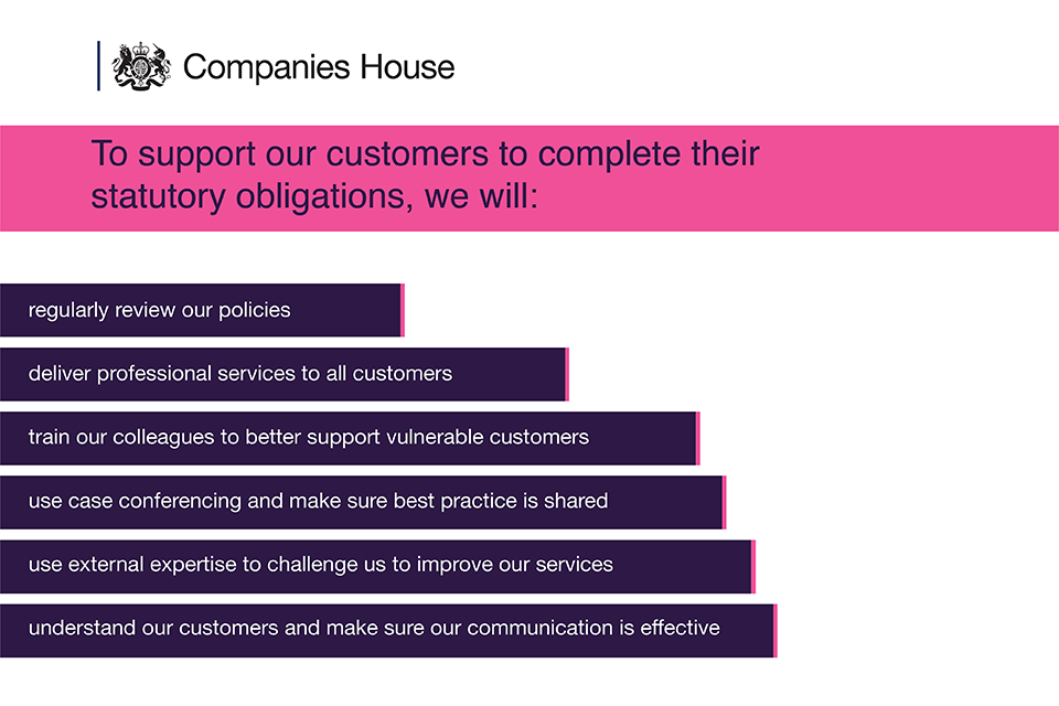 An infographic listing our vulnerable customer pledge.