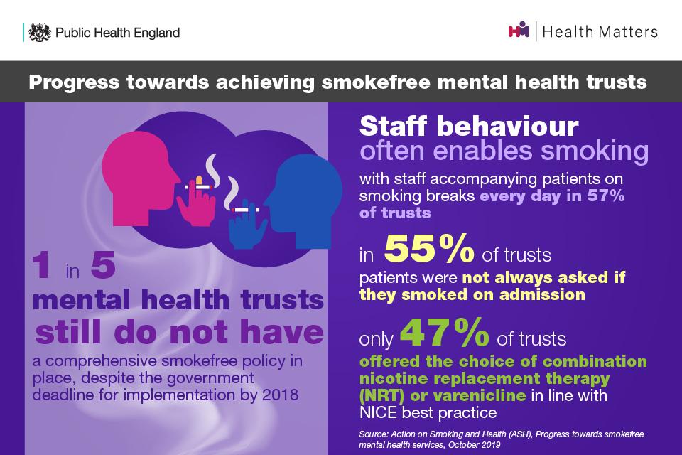 Progress towards a smokefree NHS