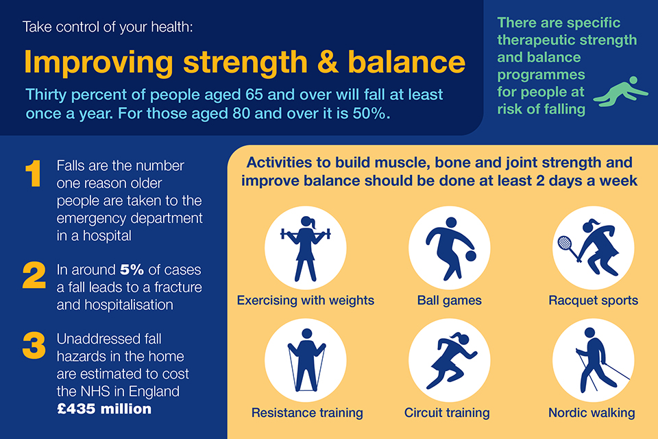Graphic showing ways to improve strength and balance.