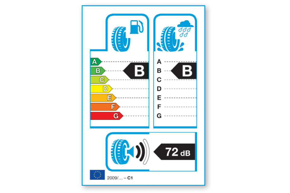 Example of tyre label showing B rating for fuel efficiency, B rating for wet grip, 72 decibels for noise rating