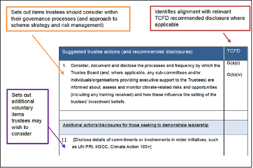 Trustee act 2000 statement of investment principles and practices investment manager rankings