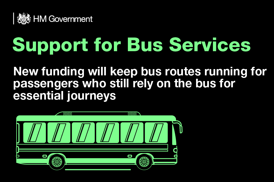 Graphic explaining there is new bus services funding to keep routes running.