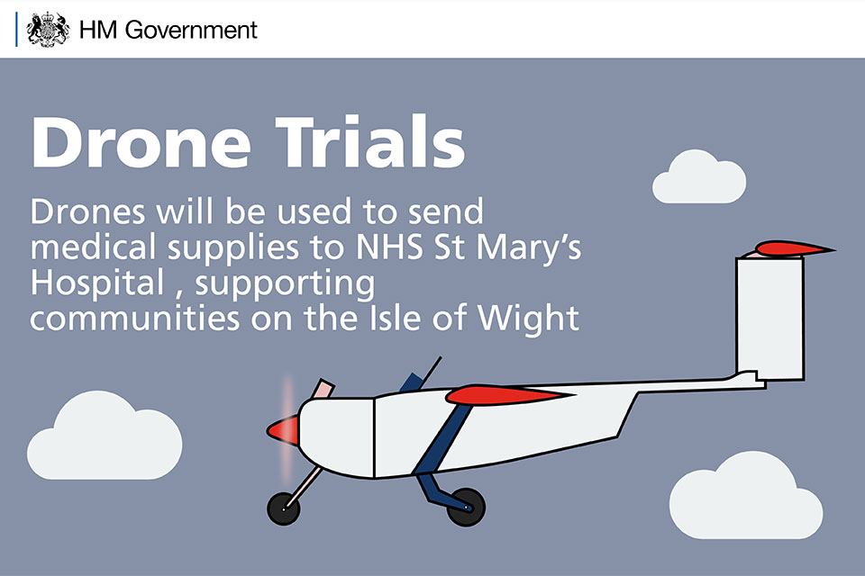 Drone trials: drones will be used to send medical supplies to NHS St Mary's Hospital, supporting communities on the isle of Wight.