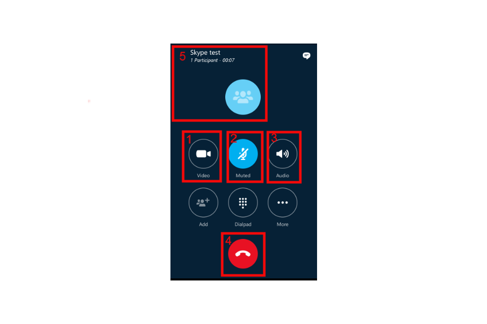 image shows the in-app function buttons and explains their usage
