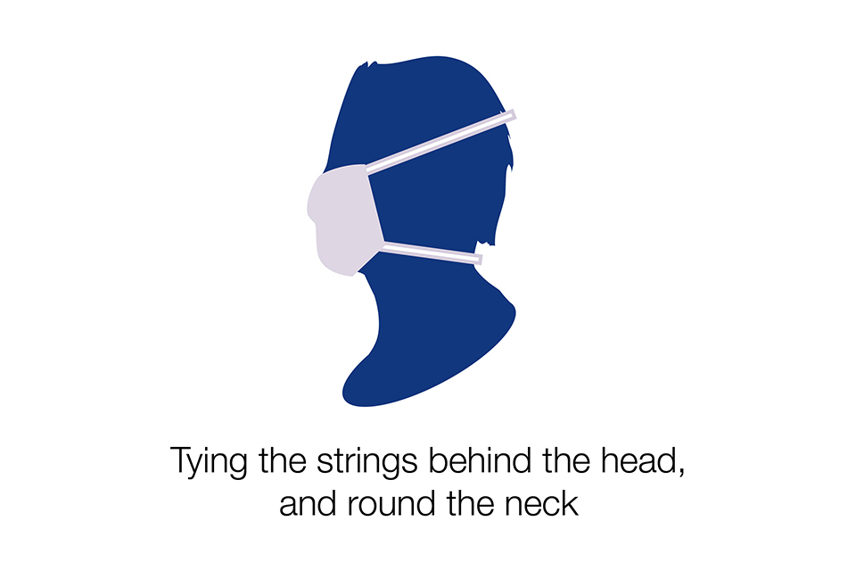 Tying the strings of a face covering behind the head