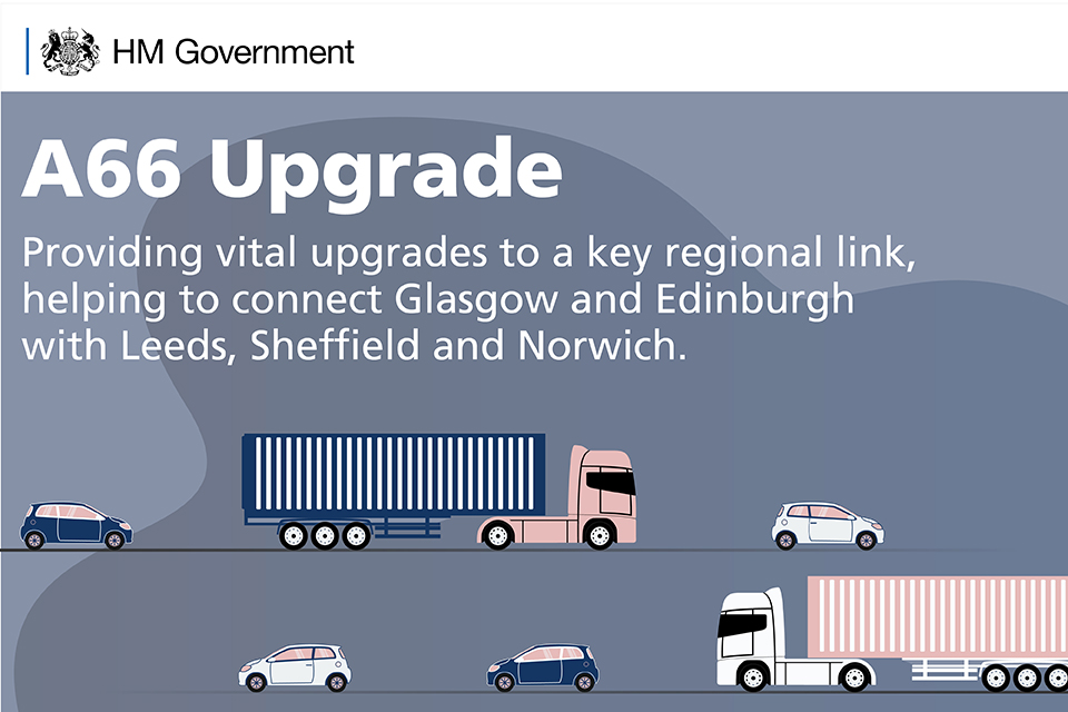 A66 upgrade: providing vital upgrades to a key regional link, helping to connect Glasgow and Edinburgh with Leeds, Sheffield and Norwich.