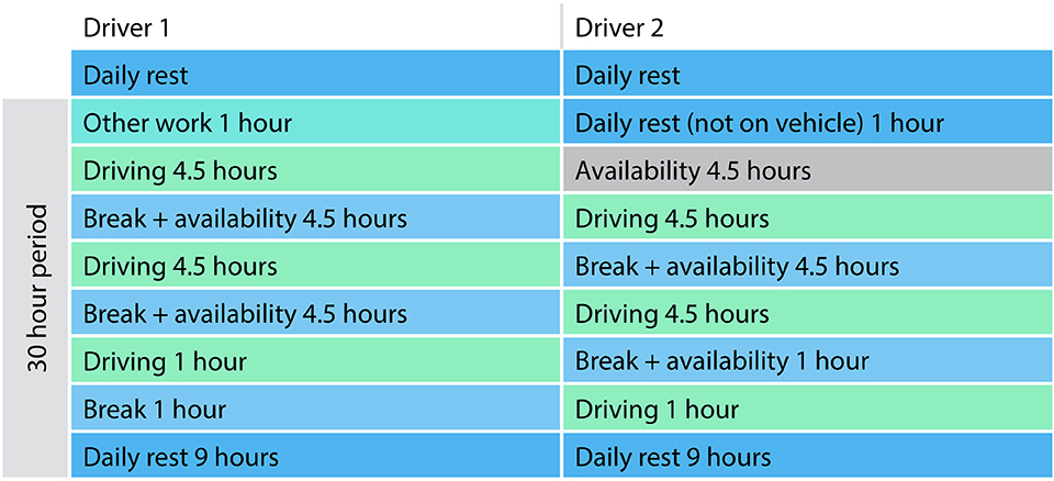 WORKING TIME DIRECTIVE FOR HGV WINDOWS VISTA DRIVER DOWNLOAD