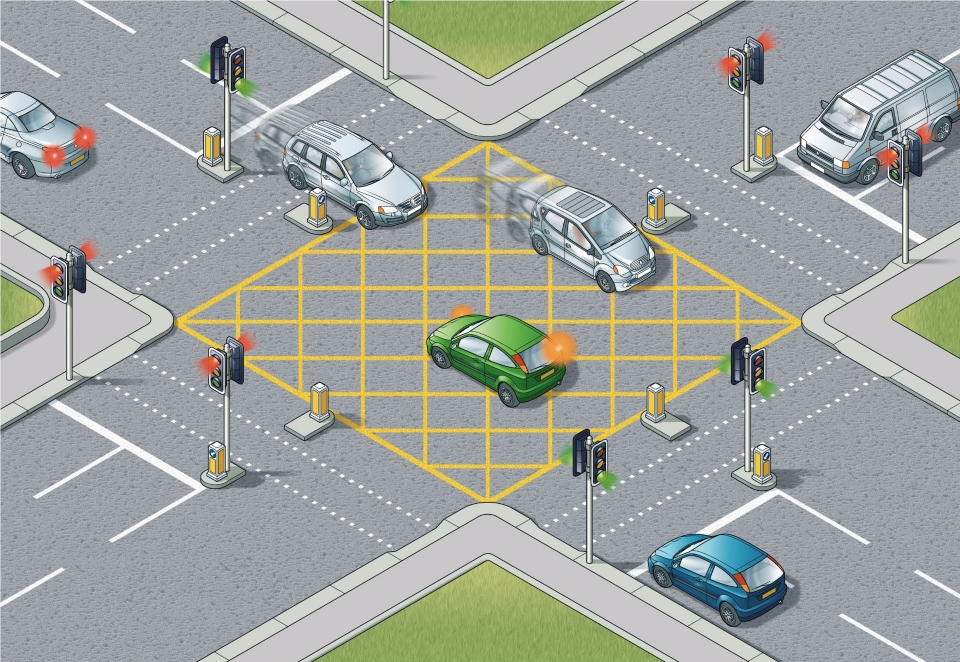 Rule 174: Enter a box junction only if your exit road is clear