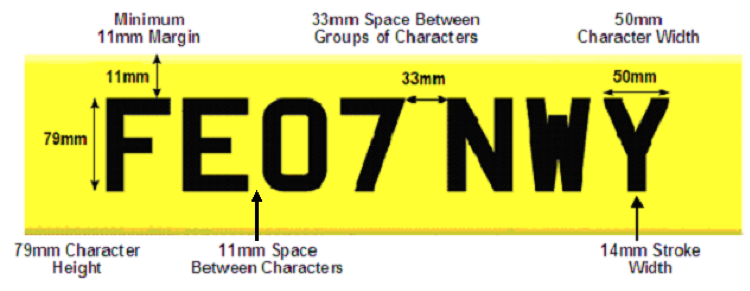 Registration plate character spacing