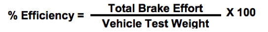 Brake efficiency equation: (% efficiency = total brake effort / vehicle test weight x 100