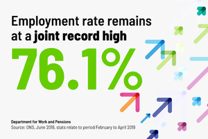Employment rate remains at a joint record high.