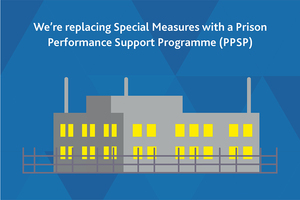Prison performance support programme