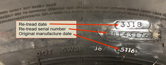 example image of a date code on a remoulded tyre